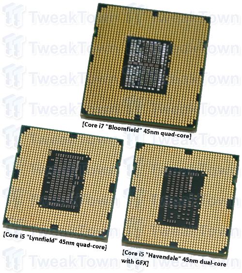 Intel Bloomfield vs. Lynnfield vs. Havendale size comparison