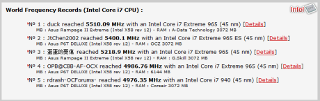 New CPU-Z app launches with Hall of Fame website