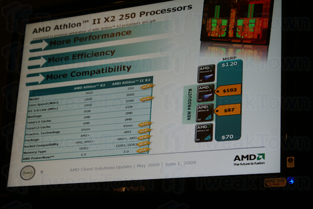 AMD Desktop and Notebook Press Conference