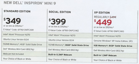Dell Inspiron Mini 9 specs and pricing revealed