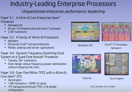 Leaked slide on upcoming 8-core Xeons