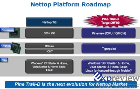 More info on Intel's next-gen Atom platform