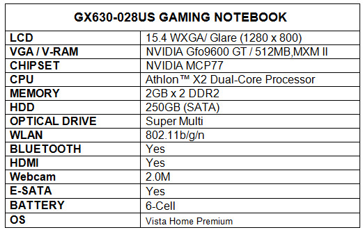 MSI U.S. ANNOUNCES NEW AMD GAMING NOTEBOOK SKU UNDER $800