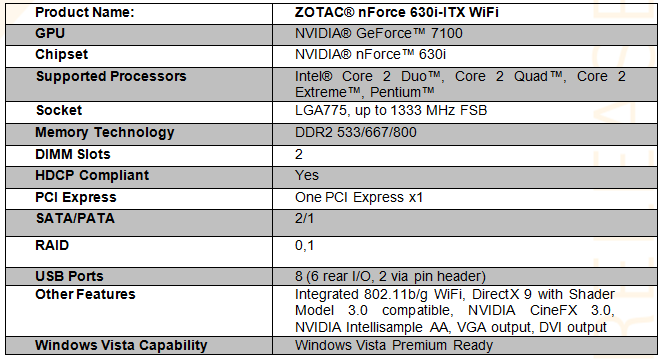 ZOTAC Expands Mini-ITX Lineup