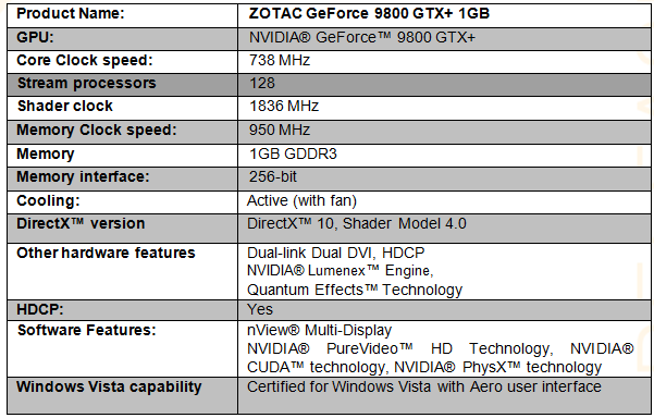 ZOTAC GeForce 9800 GTX+ receives 1GB of GDDR3 memory
