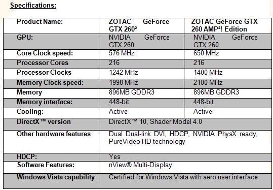 ZOTAC Enhances GeForce GTX 260 Series
