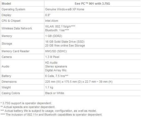 ASUS Eee PC sets off on travels with 3.75G tech