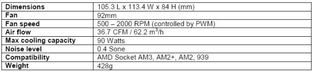 Alpine 64 Pro - Quiet Cooling Solution for AMD CPUs