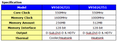 BIOSTAR Sigma Gate V9503GT21& V9502GT51