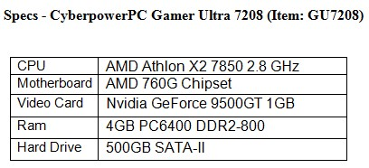 CyberPower and Newegg Carve Low Cost Niche for AMD Dual-Core Systems with Release of Gamer Ultra 7208