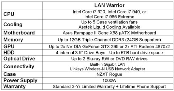 iBUYPOWER Launches LAN Warrior - Small-Form Factor PC - Built for LAN Party Battles