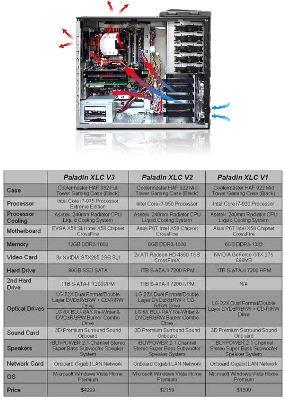 iBUYPOWER Launches Paladin XLC