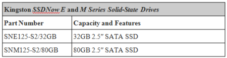 Kingston Digital Debuts SSDNow E and M series Solid-State Drives