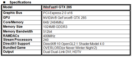 Leadtek launches WinFast GTX 285 -- brings a great climax of performance