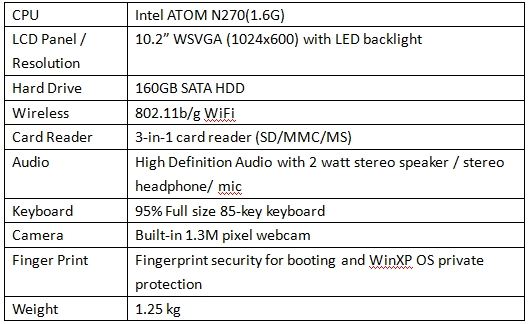 Manli Introduced Netbook iii M3 Series