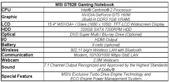 MSI Announces GT628 Gaming Notebook with new NVIDIA GeForce GTS 160M GPU