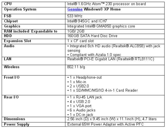 MSI Unveils the Eco-friendly Wind Desktop PC