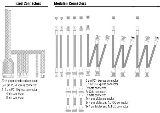 Nexus Introduces RX-1K 1000 Watt Modular Real Silent PSU