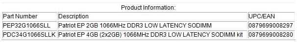 Intel® Certifies Patriot XMP DDR3 SODIMMS