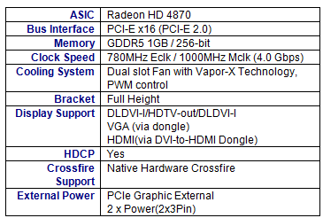 NOW SAPPHIRE HD 4870 TOXIC has 1GB !