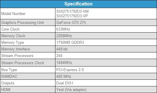 Sparkle Announces GeForce GTX 275 1792 MB