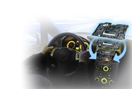 VIA Announces New In-Vehicle Platform for Driving Next-Generation Car PCs