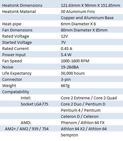 Thermaltake SpinQ CPU Cooler