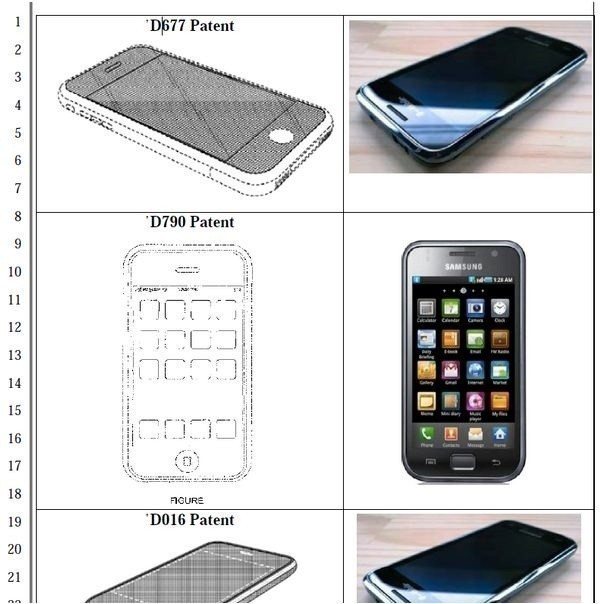 apple_slap_samsung_with_a_lawsuit_claim_they_ve_copied_the_iphone_and_ipad