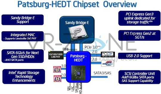 intel_x79_based_boards_to_be_at_computex_2011