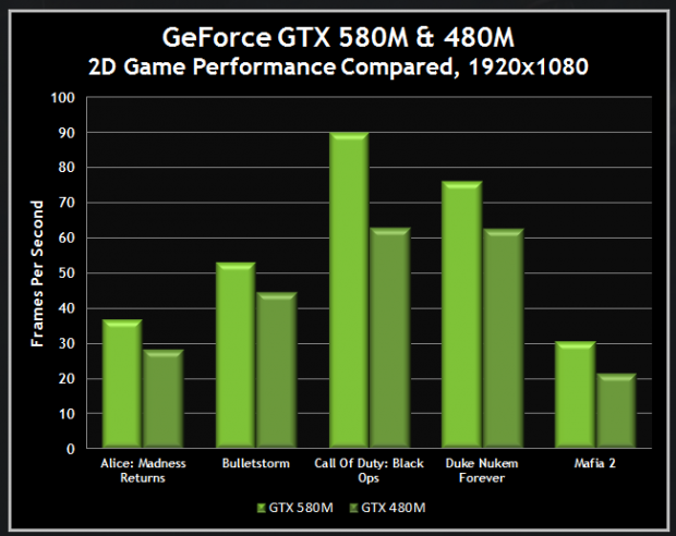 nvidia_gives_gaming_notebooks_a_good_kick_in_the_pants_with_gtx580m