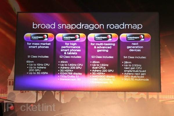 snapdragon_roadmap_2_5ghz_quad_core_cpus_in_2012