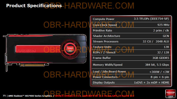 leakedtt_amd_radeon_hd_7970_specs_30_faster_than_6970_launches_on_december_22