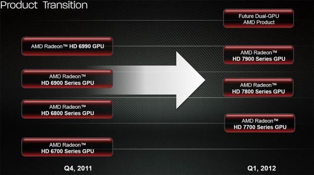 amd_readying_dual_gpu_radeon_hd_7990_launches_with_6gb_of_ram_and_ready_to_again_punch_all_other_gpus_in_the_nuts
