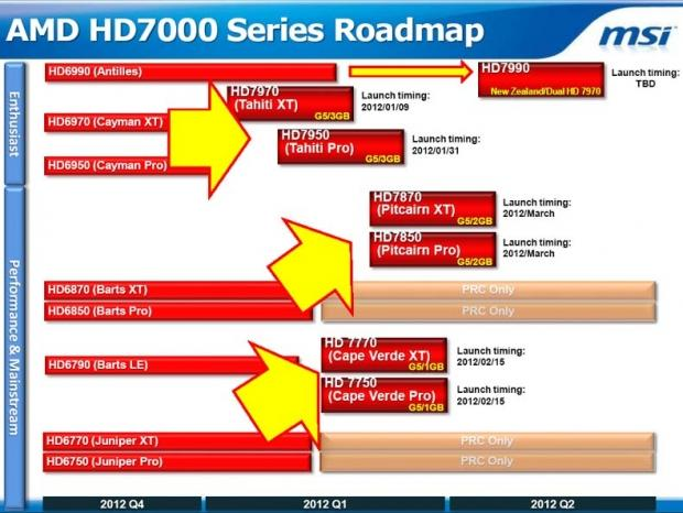 amd_s_radeon_hd_7000_series_roadmap_leaks