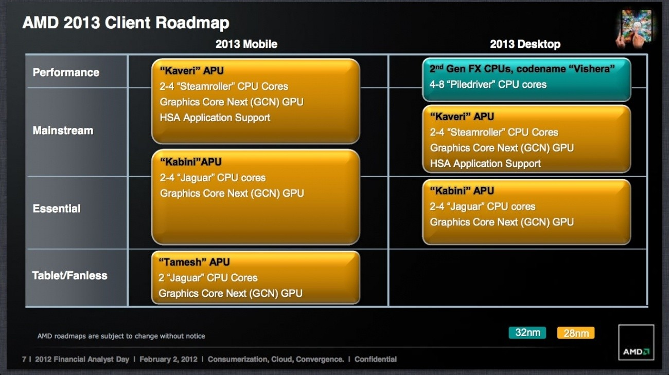 amd_s_future_products_to_include_arm_cores_also_steamrolling_toward_mobile_market