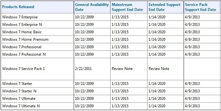 microsoft_s_windows_vista_and_7_get_customer_support_extended_to_10_years