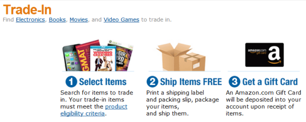 amazon_is_adding_cds_to_its_trade_in_program_will_exchange_for_gift_cards