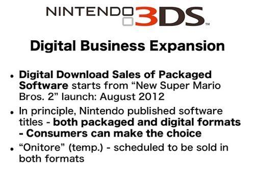 nintendo_to_offer_digital_downloads_of_some_wiiu_3ds_games