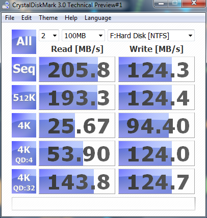 world_exclusive_sandforce_ssd_benchmarks_with_imft_20nm_onfi2_flash