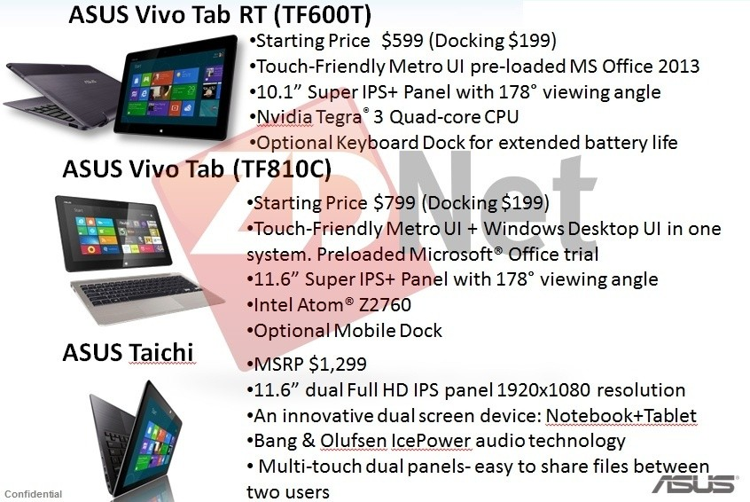 leakedtt_asus_windows_8_tablet_pricing_leaked_proves_to_be_somewhat_high