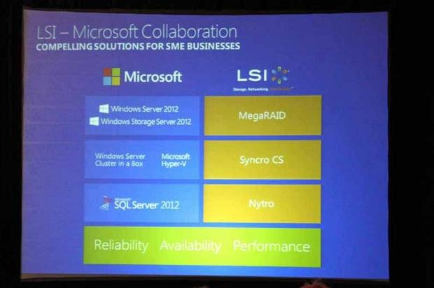 LSI AIS 2012 - LSI and Microsoft Collaboration on Windows