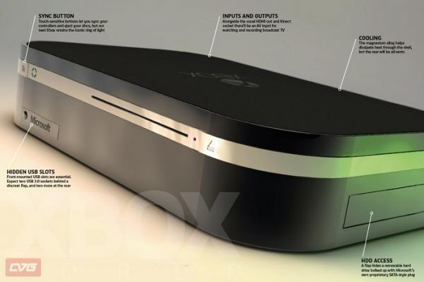xbox_720_rumors_point_at_kinect_2_0_blu_ray_dvr_functionality