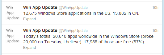 windows_8_s_store_adds_7_000_apps_in_two_weeks_nearly_18_000_out_of_the_20_000_in_the_store_are_free