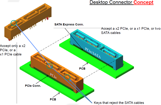 intel_s_next_gen_9_series_chipset_will_support_serial_ata_express_natively
