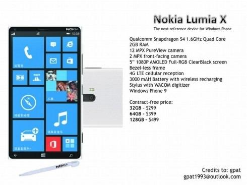 RumorTT: Nokia working on 6-inch phablet with 1080p display, quad-core CPU