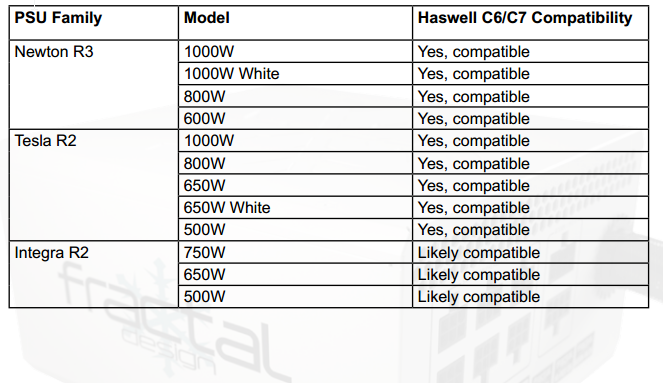 fractal_design_releases_psu_list_approved_for_haswell