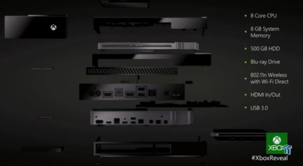 Microsoft says Xbox One backwards compatibility would be