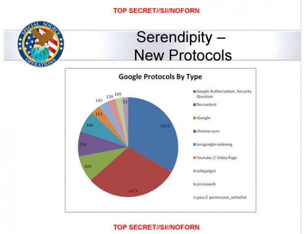 google_is_pissed_with_the_nsa_starts_encrypting_its_traffic_03