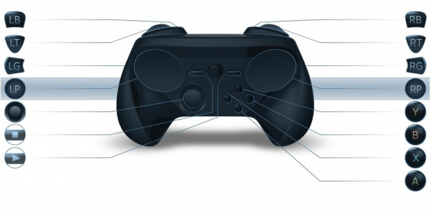 Latest version of the Steam Controller features an analog stick