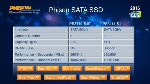 Phison's NVMe SSD controller is capable of 2 6GB/sec reads